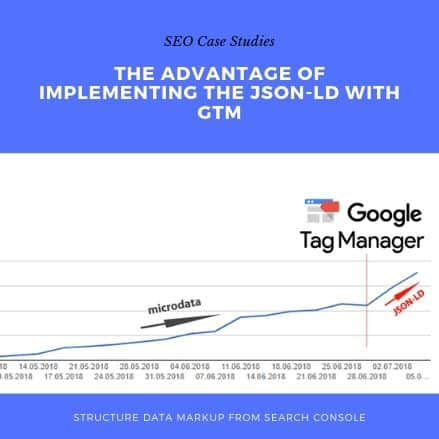 SEO - Search Engine Optimisation Services 1